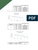 Perhitungan Excel Modul 3. Motor DC