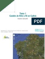 Tema 1 Gestion de RSU y RI en Galicia