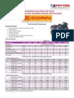 Dorin Catalogue Patton India
