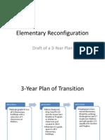 Marshall Public Schools elementary reconfiguration proposal