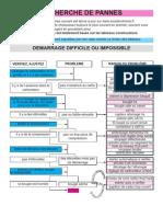 c1 9 Recherche de Panne_Mise en Page 1