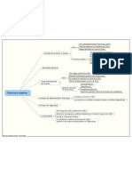 Estructura orgánica de la ONU