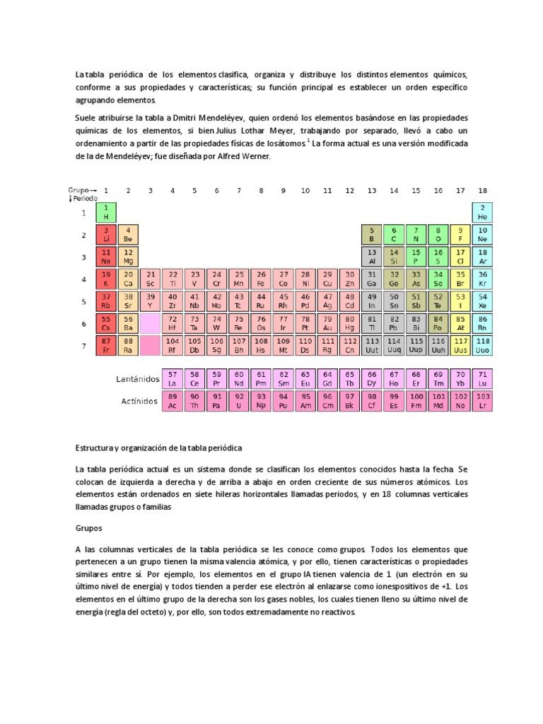 tabla periodica grupos caracteristicas images periodic table and tabla periodica grupos y sus caracteristicas gallery periodic - Tabla Periodica Y Sus Caracteristicas