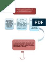 Como Avaliar Informacao de Sites Web