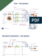 Standard Combustion vs DLN[1]