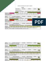 ficha  vegetación SALTA .pdf