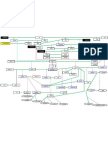 Anunnaki Genealogical Tree
