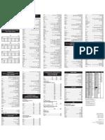Manual de Codigos Para Control Universal Rca Systemlink 4