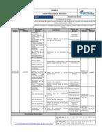 Caracterizaciones de Procesos Gestic3b3n de Redes 2013