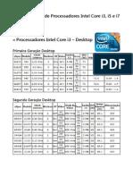 Tabela Completa Processadores Intel i3-i5-i7