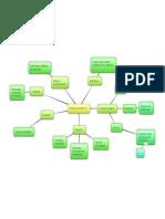 mapa modelo cognitivo