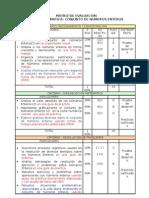 Matriz de Evaluacion II Unidad Matemática