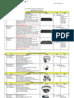 Pricelist Distributor 2013 NEW