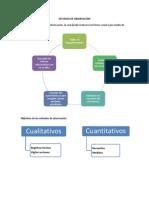 ESTUDIOS DE OBSERVACIÓN.docx