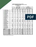 TabelProfilKes2009finalSept8.pdf