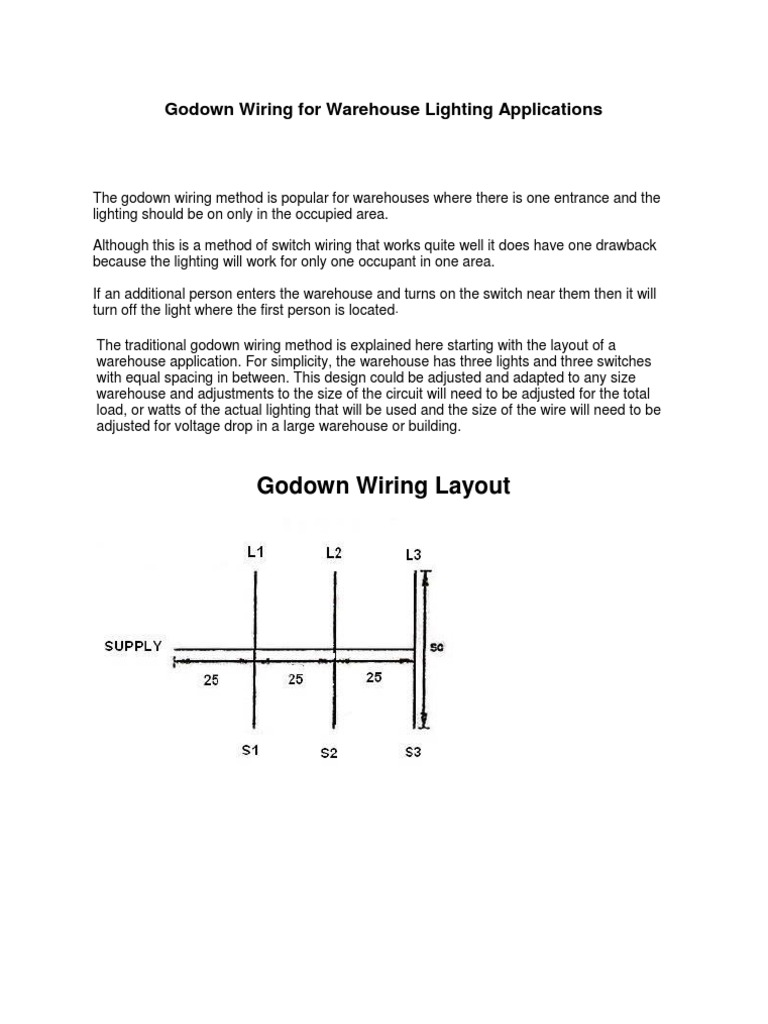 Godown Wiring Diagram Pdf Auto Electrical Application Of Circuit Library U2022
