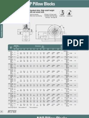 NICKEL PLATED HANGER HOUSING MATERIAL IPTCI Bearing SUCNPHA206-19 BORE DIAMETER 1 3//16 INCH HOUSING
