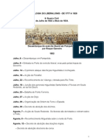 Cronologia Do Liberalismo