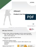 AlTova Product Line
