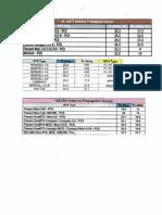 Tx Rx Delays.pdf