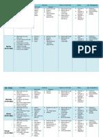plan Integral Inicio de año escolar 2012-2013