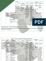 Copia de Proyecto de Aprendizaje 1er Lapso 2012-2013