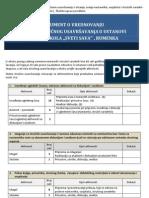 Dokument o Vrednovanju Stalnog Strucnog Usavrsavanja u Ustanovi
