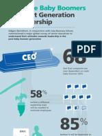 Leadership Report Infographic