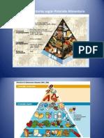 Pirámide de los alimentos, porciones recomendadas.ppt