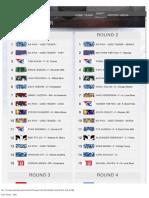 Draft Tracker USHL