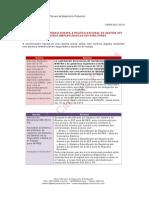 Plazos de Competencia Sunafil & Registros SST Pymes & Política Nacional de SST