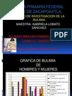 bulimia-130506223628-phpapp02.pdf