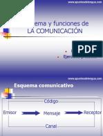 La Comunicacin