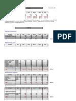 Analisis Finanaciero de un Proyecto de Construccion