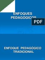1º SESIÓN ENFOQUES PEDAGÓGICOS