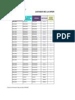 Actualizacion02abrl Oferta Plazas Rem 2013-i