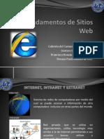 Unidad 1sitio Web