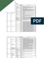 Rancangan Pelajaran Pendidikan Jasmani Tahun 4 KBSR