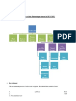 Sales Management of HCCBL