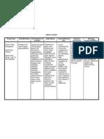 Pantoprazole Drug study