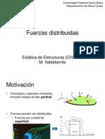04_Fuerzas_distribuidas