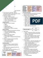 Nota padat ELE3103.pdf