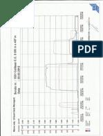 Diagrama cimentare