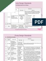 Pump Standards Comparison