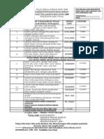 Jadual Tentatif Penghantaran Folio Pendidikan seni visual 2611/3 soalan 5 SPM