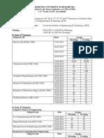 B_ Tech Date Sheet Even Semester.pdf