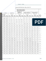 Tabla 9 Restencia-Reactancia ( NEC)