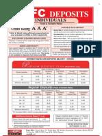 FD Application Form