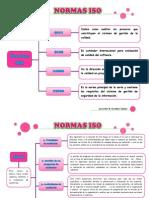 Sistema de Calidad Unidad 2.pdf