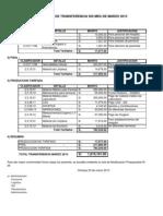 Transferencia Sis Distribucion Marzo 2013